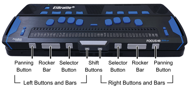 Image showing location of Panning buttons and Rocker bars on ElBraille 40 V.
