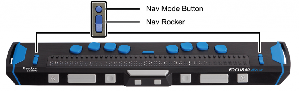 Image showing the location of the Nav Mode buttons and the Nav Rockers